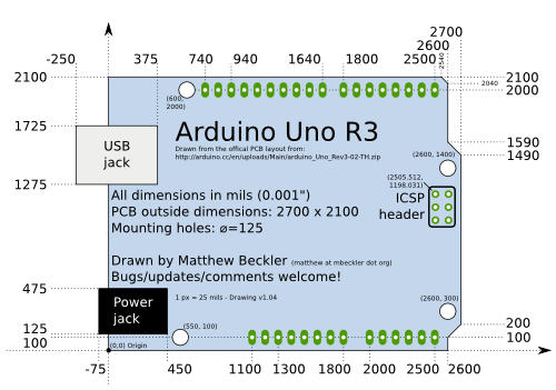 Arduino uno and mega dimensions protoneer nz